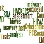 Security Wordle